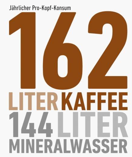 Almanlar sudan çok kahve içiyor 1