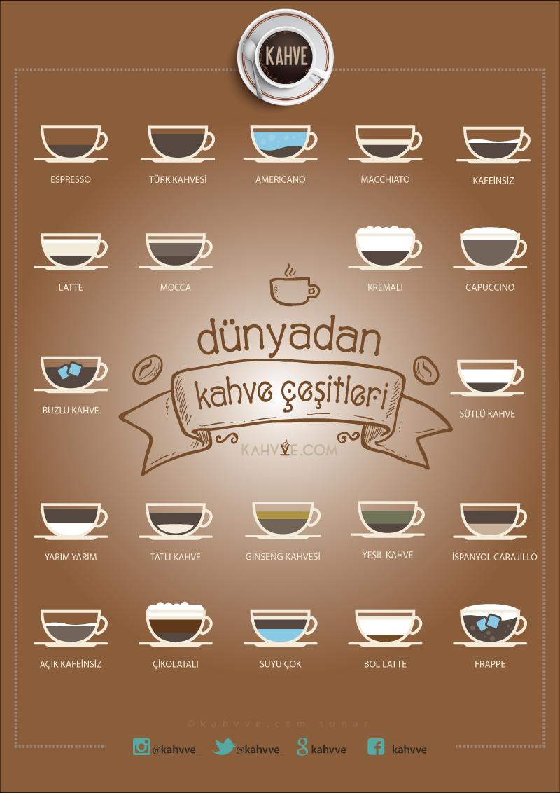 Kahve gününe özel posterler 1