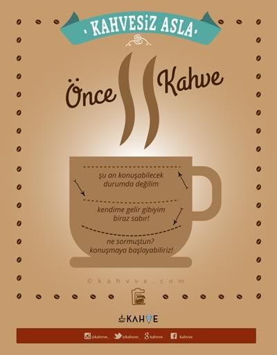 Yaratıcı kahve posterleri 4